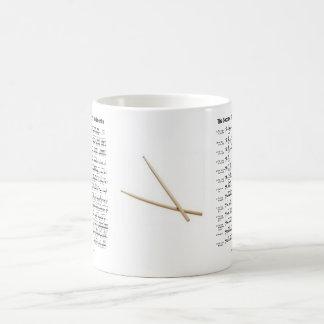 Rudimentsstöcke Kaffeetasse