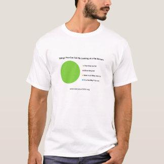 Sachen, die Sie sagen können, indem Sie eine fette T-Shirt