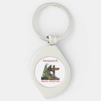 sasquatch Produkte Schlüsselanhänger