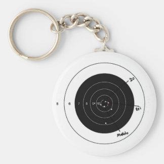 Schablonenschlüsselkette mit Ihrem LieblingsFoto Schlüsselanhänger