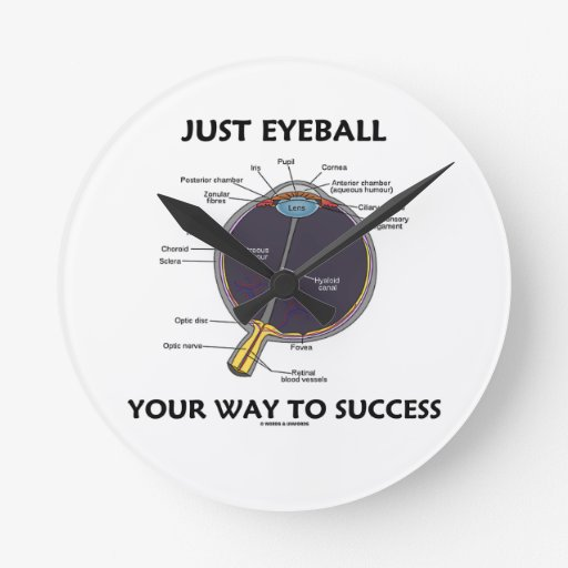 Schauen Sie einfach Ihre Weise zum Erfolg an (Auge Wanduhren