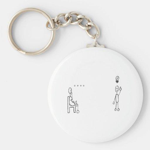 Scherzartikel Schlüsselanhänger