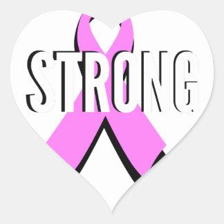 Rosa Brustkrebs Artikel