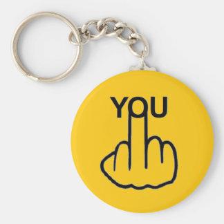 Schlüsselkette, die Sie umdrehen Schlüsselanhänger
