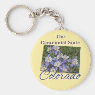 Schlüsselkette - grundlegend - COLORADO Schlüsselanhänger