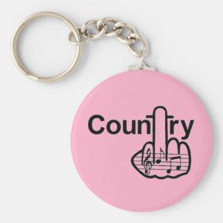 Schlüsselketten-Land drehen um Schlüsselanhänger