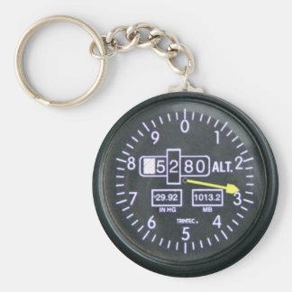 Schlüsselring Höhenmesser - Meer Style 2010 Schlüsselanhänger