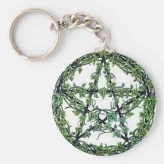 Schlüsselringe:  Pentagramm Schlüsselanhänger