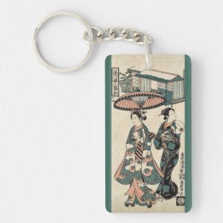 Schönheiten von Fukagawa. Triptychon Schlüsselanhänger