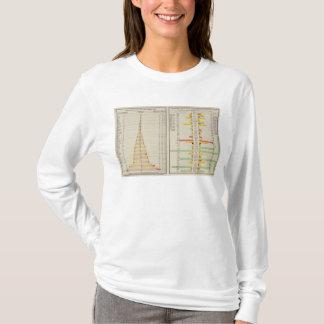 Schuleinschreibung und Bevölkerung 1890 T-Shirt
