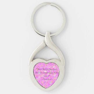 Schützen Sie Ihre Herz-Schlüsselkette Schlüsselanhänger