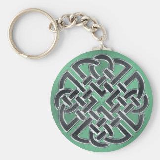 Schwarzes und irisches grünes Metallkeltischer Schlüsselanhänger