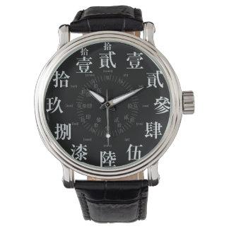 Schwierige alte Kanjiart Japans [schwarzes Uhren