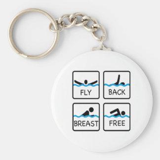 Schwimmen Schlüsselanhänger