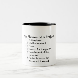 Sechs Phasen eines Projektes Teetassen