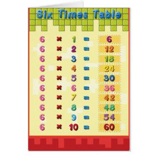 Sechs Zeit-Tabellen-Mitteilungskarten Karte