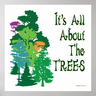 Sein ganz ungefähr das Baum-grüne Slogan-Plakat Poster