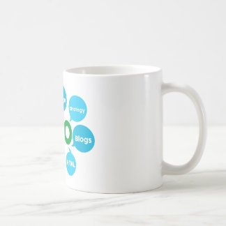 SEO Marketing Kaffeetasse