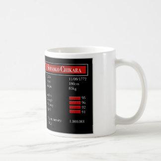 Shinoko Statistiken Kaffeetasse