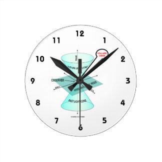 Sie sind hier helle Kegel-Raum-Zeit (Physik) Uhren
