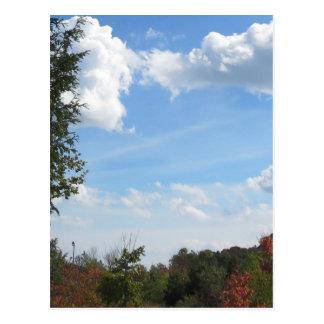 Skyview Landscapesee-Teich-Fluss steuert Gärten 99 Postkarte