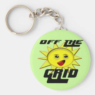 SolarPower-Geschenke und fördernder Produkt-T - Standard Runder Schlüsselanhänger