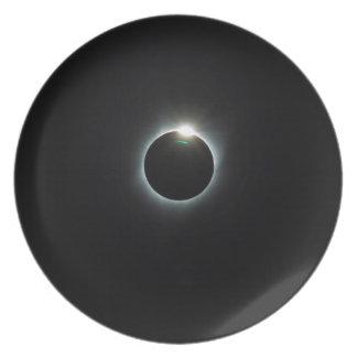 Sonnenfinsternis 2017 teller