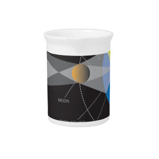 Sonnenfinsternis-Geometrie 2017 über Krug