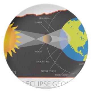 Sonnenfinsternis-Geometrie 2017 über Teller