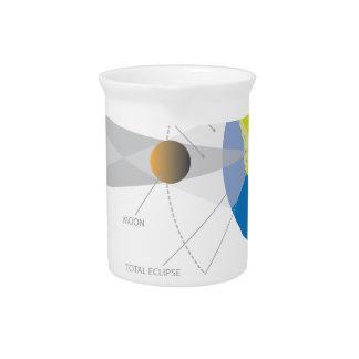 Sonnenfinsternis-Geometrie-Illustration Getränke Pitcher