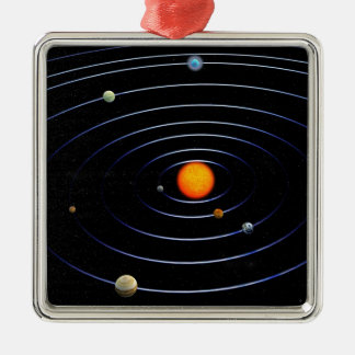 Sonnensystem-quadratische Verzierung Weinachtsornamente