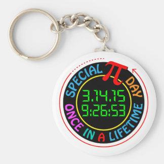 Spezieller PU-Tag 2015 Schlüsselanhänger