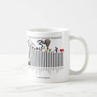 Spitzenschlüsselwort-Tasse Kaffeetasse