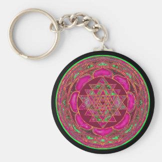 Sri Lakshmi Yantra Mandala Schlüsselanhänger