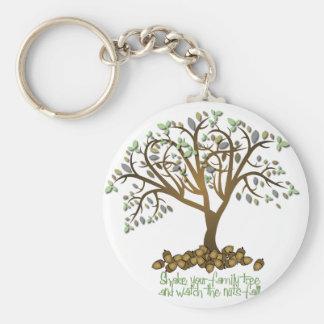 Stammbaum-Nüsse Schlüsselanhänger