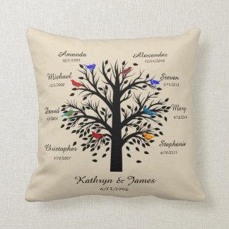 Stammbaum, schwarzer Baum auf Ecru, 8 Namen u. Kissen