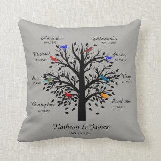 Stammbaum, schwarzer Baum auf Grau, 8 Namen u. Kissen