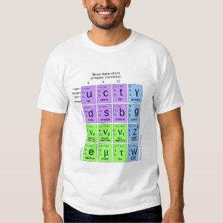 Standardmodell der Elementarteilchen Shirt
