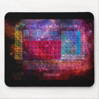 Stardust Periodensystem Mauspad