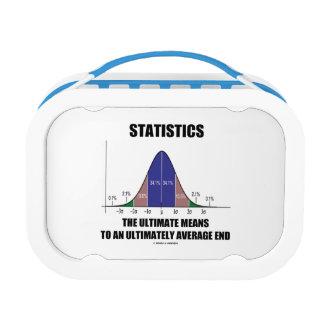 Statistik-entscheidendes Durchschnitt-schließlich Brotdose