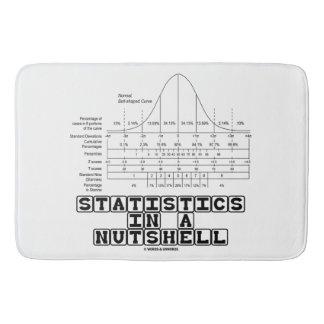 Statistik-in kurzen Worten Notfall-Spickzettel Badematte