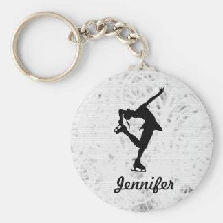 Stellen Sie Skater-Mädchen u Namen-Schlüsselkette Schlüsselband