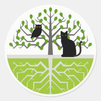 Stiker Kuzash Katzen Runder Aufkleber