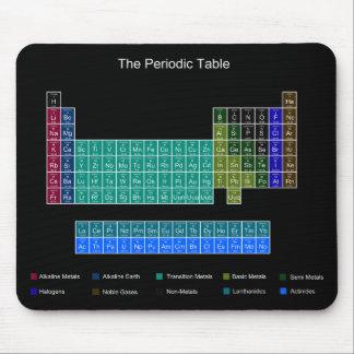 Stilvolles Periodensystem - Blau u. Schwarzes Mousepads