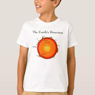 Struktur-T - Shirt der Erde