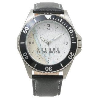 Stuart, FLseebreite-Länge-Kreissäge Uhr