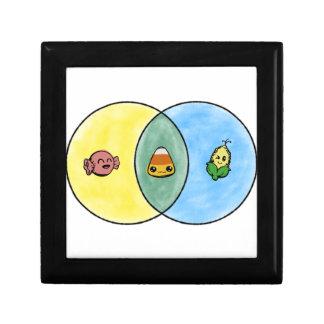 Süßigkeits-Mais Venn Diagramm Geschenkbox