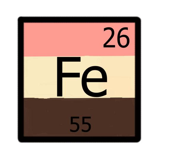 Elements of Feederism