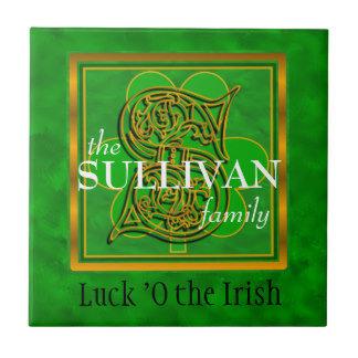 A-Z Luck O the Irish Family Tile