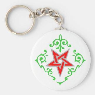 Symbol Freimaurer free masons Schlüsselanhänger
